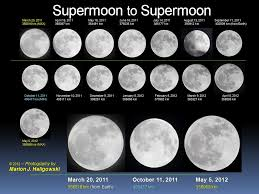 supermoon pack